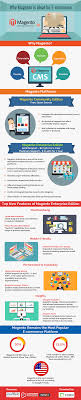 Magento B2b E Commerce Platform B2c E Commerce Why Magento Is Ideal For E Commerce Infographic