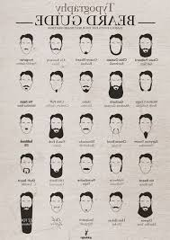 boy hair cut length guide mens hairstyles 20 beard styles an overview of the different