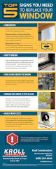 How To Replace Rotted Window Sill Infographics 5 Signs You Need To Replace Your Window
