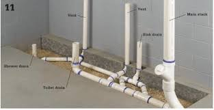 basement bathroom rough in plumbing changing direction of new pvc pipe while replacing slab on grade