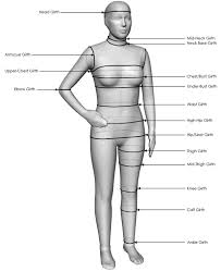 Draping Terminology Astm D5219 09 Standard Terminology Relating To Body Dimensions