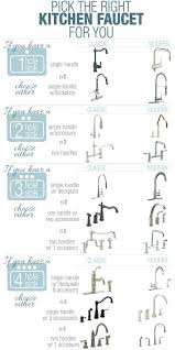 home depot kitchen sink faucet home depot kitchen sink faucet and guide to kitchen faucets 81