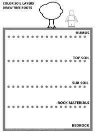 best 25 soil layers ideas on pinterest types of soil 4th grade