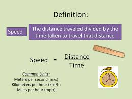 traveled definition images When an object changes position relative to a reference point jpg