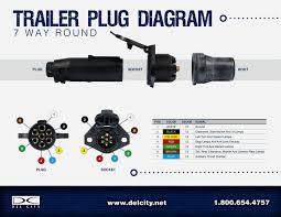 diagrams 620420 7 pin trailer plug wire diagram u2013 7 pin trailer