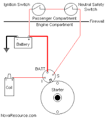 chevy starter diagram wiring wiring diagrams instruction