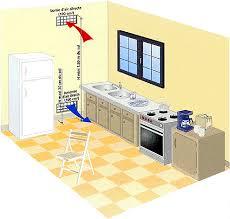 norme gaz cuisine normes aérations et ventilations obligatoires pour le gaz