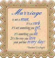 marriage wishes messages quote for marriage wishes best moment religious marriage wishes