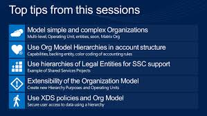 microsoft dynamics ax technical conference ppt download