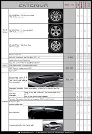 lexus nx bekas toyota harrier destino u0027s export new car