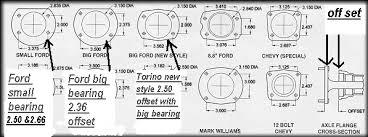 67 mustang rear end width 9 inch rear end vintage mustang forums