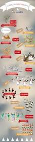 cost of 12 days of christmas gifts infographic dr wealth