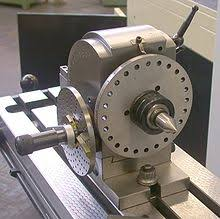 rotary table for milling machine indexing head wikipedia