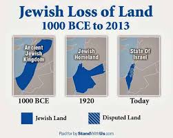 Ottoman Empire Israel The Mandate For Palestine Aka Greater Israel By Fact And 1920