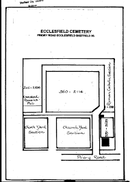 the sheffield indexers maps of sheffield cemeteries