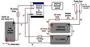 rv trailer wiring diagram wiring diagram and schematic diagram