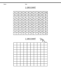 printable blank number charts 1 100 activity shelter