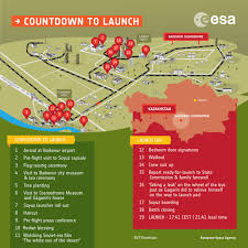 space in images 2017 07 baikonur infographic