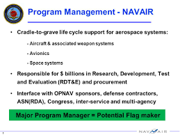 Navair Help Desk Aerospace Engineering Duty Officer Aedo Community Overview Sept