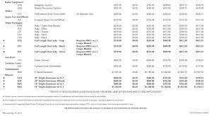price 2014 camaro 2014 camaro pricing finally announced camaro5 chevy camaro