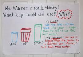 math problem solving exploring capacity kindergarten