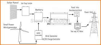 800w grid tie micro inverter for 18v solar panel or 24v battery