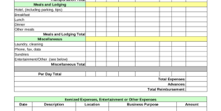 free expense report templates smartsheet form aub ic with employee