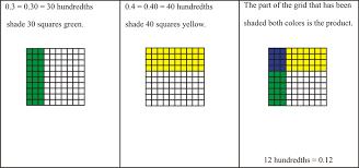 multiplying decimals multiplying decimals ck 12 foundation