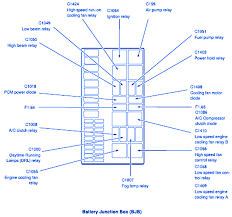 saab fuse box diagram saab fuse box diagram image wiring saab fuse