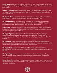 Phi Sigma Kappa Flag Sigepwsu Sigepwsu Twitter