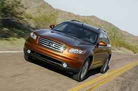 lexus suv consumer reports consumer reports names best and worst used cars up to 25k