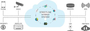 What Is A Map Sensor Streetline Streetline