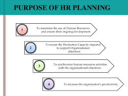 hr resource hr human resource planning hr2025 human resource