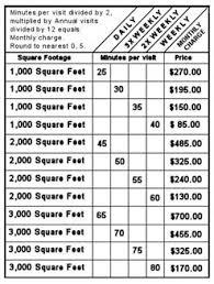 Interior Painting Price Per Square Foot Carpet Cost Per Square Foot Carpet Vidalondon