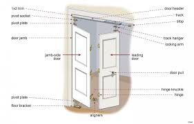 How To Hang A Closet Door Mesmerizing How To Replace Sliding Unique Door Hardware And