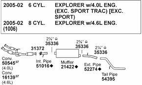 03 ford explorer freeautomechanic