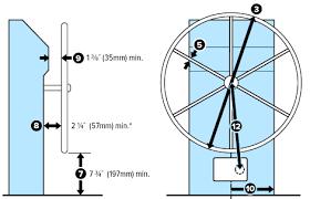 Pedestal Installation Bulkhead Or Flat Sided Pedestal Installation Measurements Form