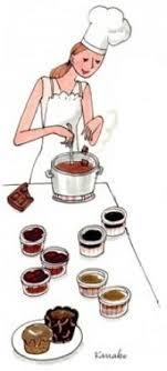 cours de cuisine entre copines cours de cuisine entre copines mapauseentrecopines 7 kanako kuno