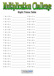 multiplication worksheets 8 times tables u0026 17 best ideas about