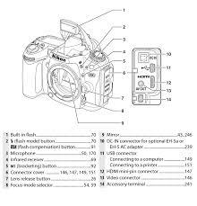 image gallery nikon d80 manual