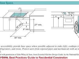 ada under sink pipe insulation toccata kitchen sinks ada alluring ada kitchen sink home design ada