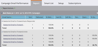 Email Marketing Report Template by Caign Email Performance Report Marketo Docs Product