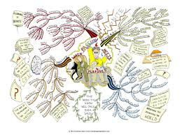 Blank Mind Map by 209 Best Mind Mapping Images On Pinterest Mind Maps Sketch