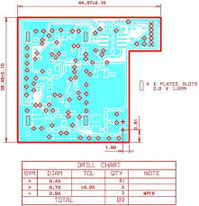 general pcb design layout guidelines pcb design guidelines eurocircuits