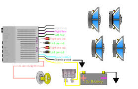 car stereo installation wiring diagram wiring diagrams