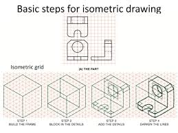 basic iso steps jpg 3000 2252 isometric pinterest regional