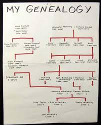 tangled family tree tv tropes