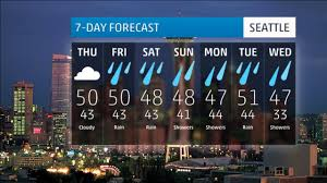 seattle s weather forecast for november 20 2014