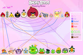 Angry Birds Meme - angry birds couple meme by japarview on deviantart