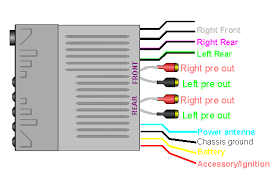 radio wiring diagram radio wiring diagrams instruction